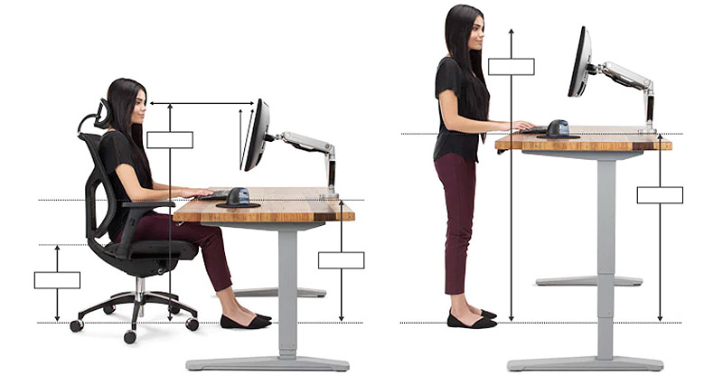 Ergonomic positions when using standing desk